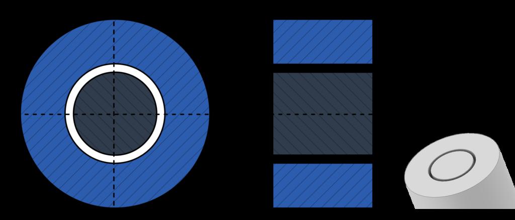Gelenke SLS Konstruktionsempfehlungen