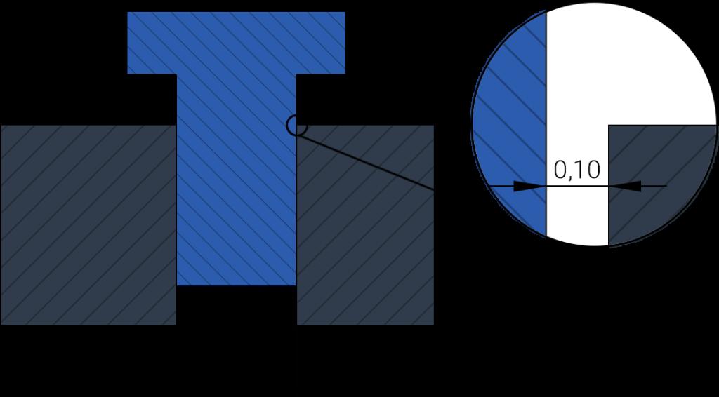 Lose Verbindungen im SLS Konstruktionsempfehlungen