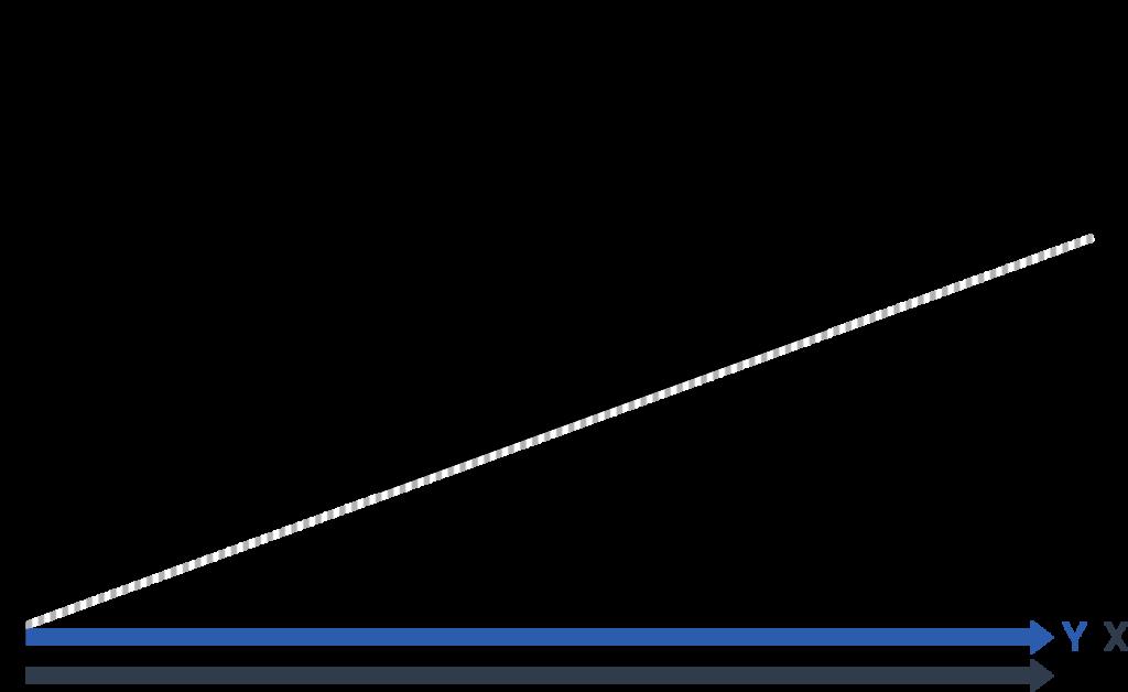 Stufen im Bauteil SLS Konstruktionsempfehlungen